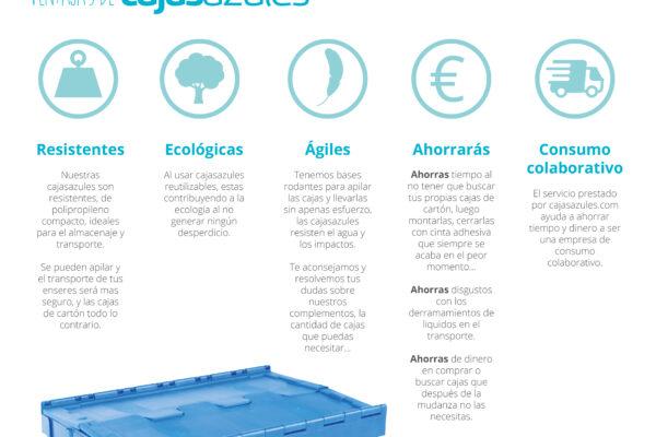 20170117_Cajas Azules_microsite_v02-AAFF01_Ventajas